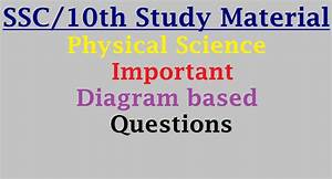 10th Class Physical Science Important Diagram Based