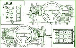 2008 Saab 900s 2 0t Steering Fuse Box Diagram  U2013 Auto Fuse