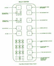 pontiac bonneville wiring diagram image 2002 pontiac bonneville fuse diagram 2002 auto wiring diagram on 2002 pontiac bonneville wiring diagram