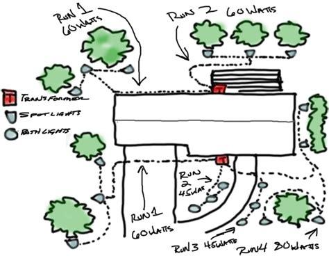 diy landscape lighting diagram kg landscape management