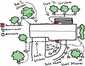 How to plan landscape lighting design : Article your landscape lighting layout volt