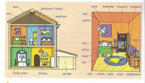 description d une chambre en anglais exercice vocabulaire de la maison en anglais