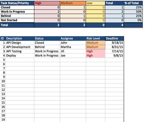 simple project plan template samplebusinessresumecom