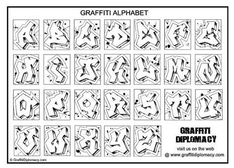 draw graffiti letters   step  step