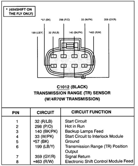 E40d Neutral Safety Switch Wiring Diagram wiring diagram on a safty neutral switch 8 pin what colar