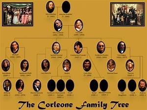 Corleone Family | www.pixshark.com - Images Galleries With ...