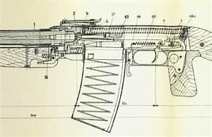 One More Ke7 Manual  U2013 Forgotten Weapons
