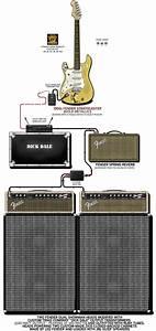 Wiring Diagram For Guitars