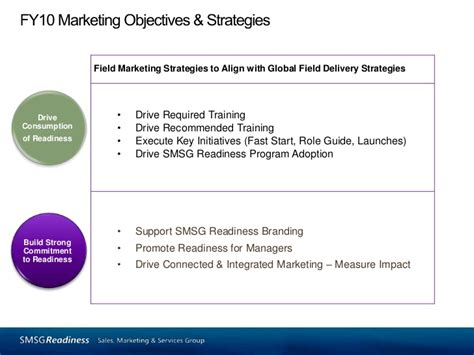marcom strategy template marketing communications planning template