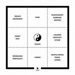 Feng Shui Deutsch : das eigene feng shui schlafzimmer schaffen hausliebe ~ Frokenaadalensverden.com Haus und Dekorationen