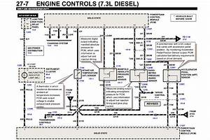 97 7 3l Wiring Diagram