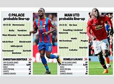 Crystal Palace 23 Manchester United RESULT Daily Mail