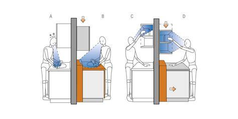 plan de travail cuisine largeur 90 cm great profondit piano ed altezza pensile cucina with plan