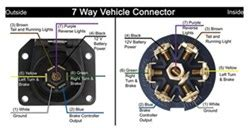 Pin Locations For Way Vehicle Connector Dodge