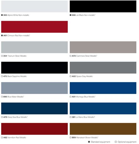 Bmw Exterior Color Code Chart Car Pictures Colors