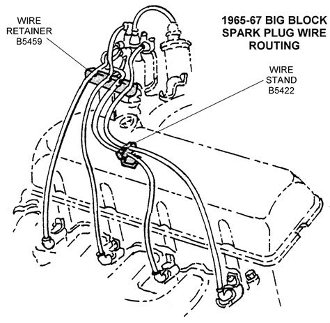 Big Block Spark Plug Wire Routing Diagram View