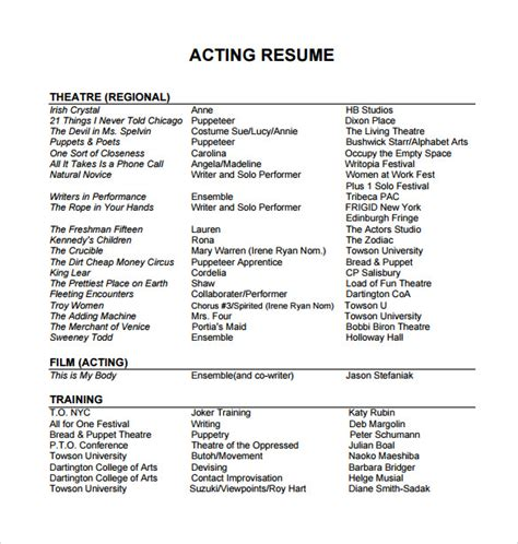 Acting Resume Format 2015 by Acting Resume Template 19 In Pdf Word Psd