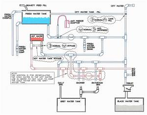 Keystone Rv Wiring Diagram