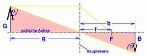Optik Berechnen : abbildungsma stab berechnen herleitung ~ Themetempest.com Abrechnung