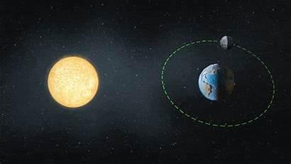Earth Sun Moon Quizizz