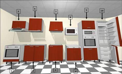 meuble cuisine frigo meuble cuisine frigo four