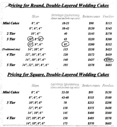 bureau price cake price list cakepins com cake decorating tip and