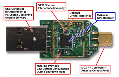 gps usb reference design   max reference