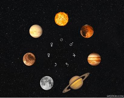 Planets Week Days Seven Metals Alchemical Gifs
