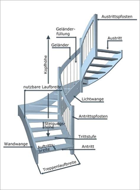 treppen begriffe formen und konstruktionsarten