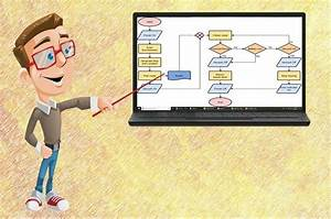 Best 6 Free Online Flowchart Makers For 2019