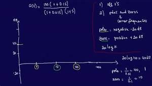 Bode Plot 3--magnitude Diagram Given Transfer Function
