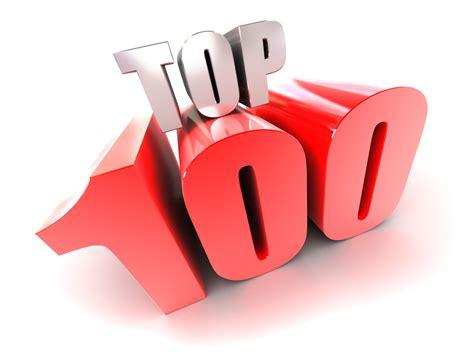 The 2019 Us News Law School Rankings Leak The Top 100