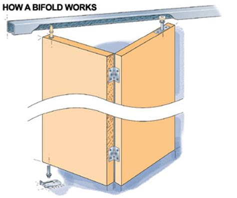 Repairing Bifold Closet Doors by Repairing Bifold And Sliding Doors Better Homes Gardens