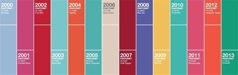 official colour of 2014 the naked listener s weblog
