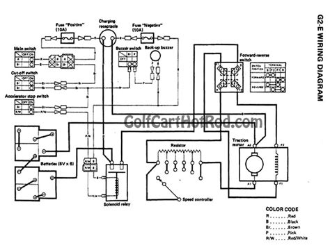 yamaha  golf cart electrical wiring diagram resistor