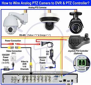 How To Wire Analog And Ip Ptz Camera With Dvr And Nvr