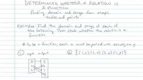 Relations And Determining Whether A Relation Is A Function