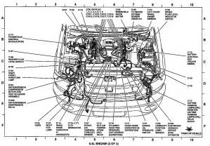 similiar 2000 ford expedition engine diagram keywords 2004 ford f 150 5 4 engine diagram besides ford 5 4 cylinder numbers
