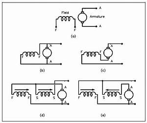 symbols how to draw a dc motor in circuitikz tex With dc circuit symbols