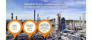 A Global Top-tier Petrochemica... | Hanwha