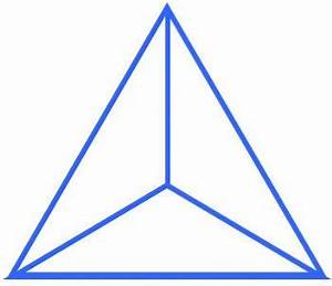 modeling - How to model an equilateral triangular pyramid ...