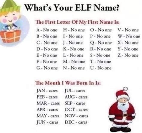 What S Meme Mean - whats your elf name meme guy