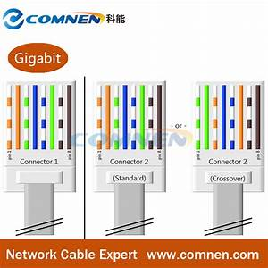 Cat6 Network Crossover Patch Cables