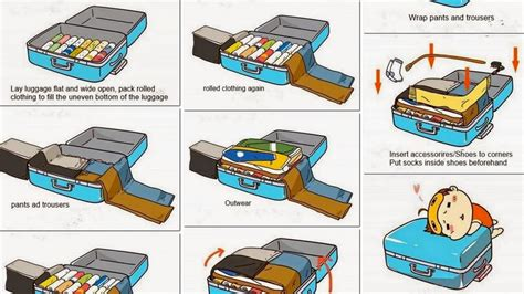 canapé design soldes 10 astuces pour organiser sa valise diaporama photo