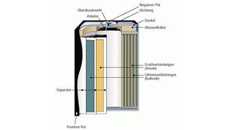 lithium ionen akku aufbau und funktion eines lithium ionen akkus notebook