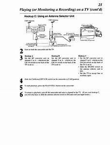 Magnavox Cvt325av01 User Manual Vhs Camcorder Manuals And