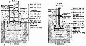 Reasons Of Requirement Of Rcc Plinth Beams