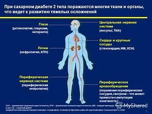 Верапамил от сахарного диабета