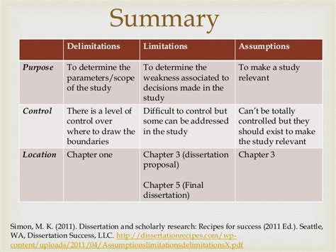 Research paper on management pdf selling essays for money selling essays for money explain the need for literature review in research methodology