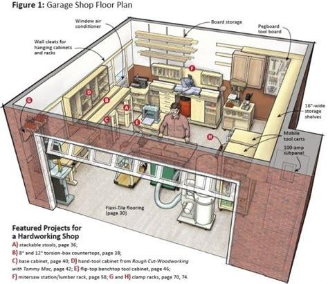 extreme garage shop makeover part  woodworking adventures diy ideas   woodworking